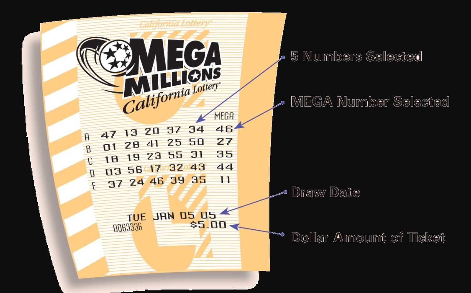 Mega Millions правила