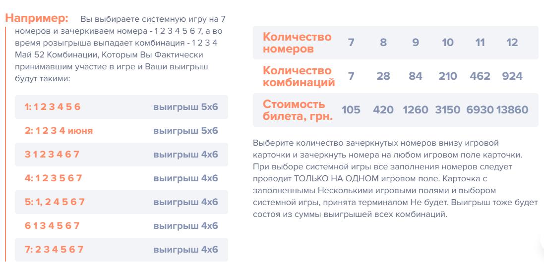 Как увеличить шансы на победу в Суперлото Украина